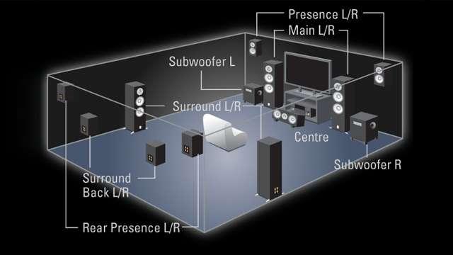 Yamaha Virtual Presence Speaker